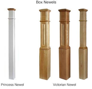BoxNewels